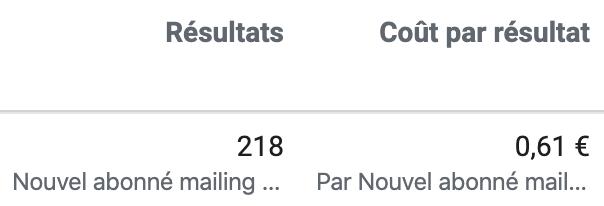 Exemple de coût par abonné à la mailing list. Ici seulement 60 centimes.